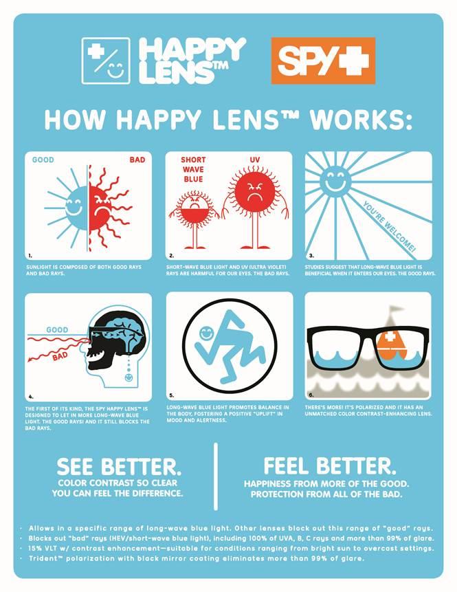 3cf406c4e9 Spy Happy Lens  These Sunglasses Are Designed to Make You Happy ...