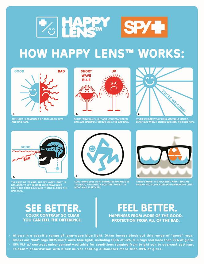 f823c6e9b1c Spy Happy Lens  These Sunglasses Are Designed to Make You Happy